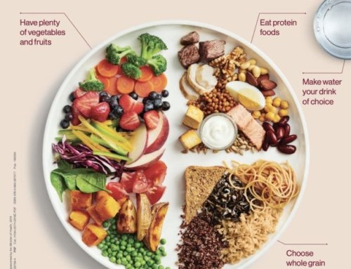 New Canada Food Guide 2019 Does Away With Serving Sizes, Food Groups